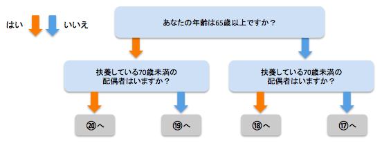 koujyogaku-ichiran2