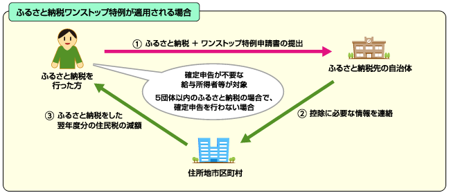 スクリーンショット 2015-07-05 23.41.32